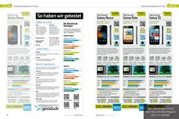 21 Geräte im Test (2/10 Seiten)