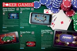 Grouptest: Pokerspiele