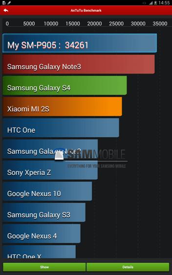 Galaxy Note pro 12.2 P905