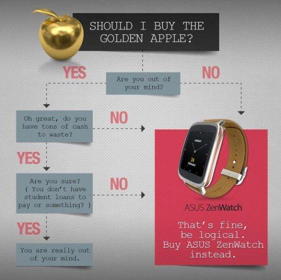 ASUS trolls Apple Watch