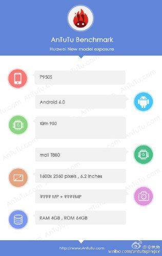 Honor X3 Tablet Antutu