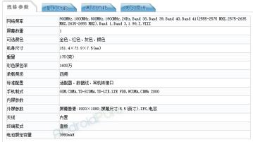 LeEco Le X720 - LeEco Le X720 with Snapdragon 821, 4GB / 6GB RAM passes TENAA