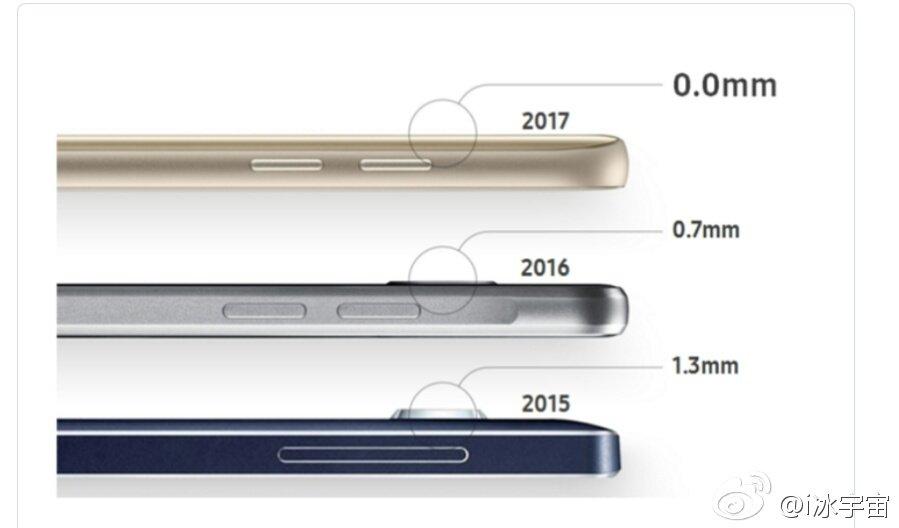 Samsung Galaxy S8, S8 Edge to come with No Camera bump
