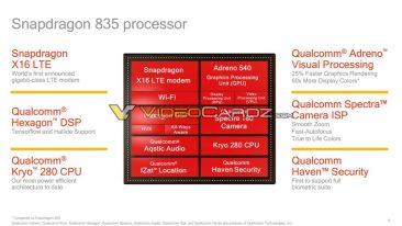 Qualcomm Snapdragon 835 a - Qualcomm Snapdragon 835 details leak via slides