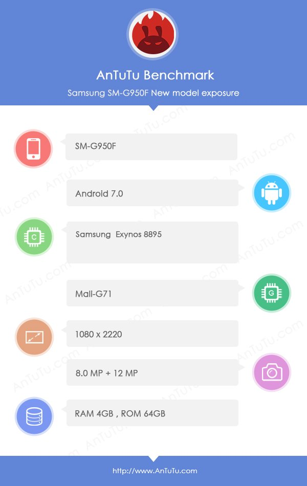 SM G950F Antutu Samsung Galaxy S8, Galaxy S8+ pops up on Antutu, Confirm Specifications 2
