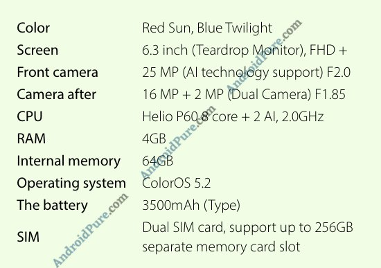 Oppo F9 Specs Exclusive: Oppo F9 Specifications leaked ahead of official launch 2