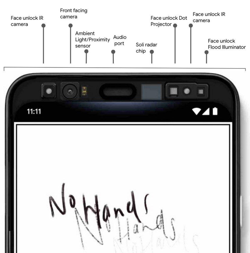 Google-Pixel-4-sensors.jpg?fit=991%2C100