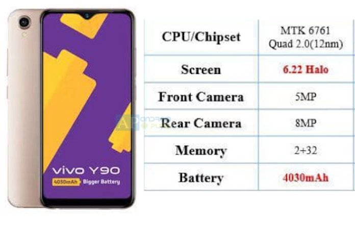 Vivo Y90 specs Price Vivo Y90 Price, Specifications, Press Renders Surface Ahead of Launch 1 Leaks | News | Phones