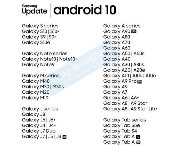 Samsung Android 10 Update