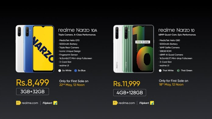 Realme Narzo 10a Price In India