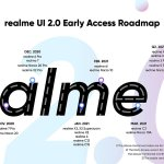 RealmeUI 2.0 Update roadmap for India released