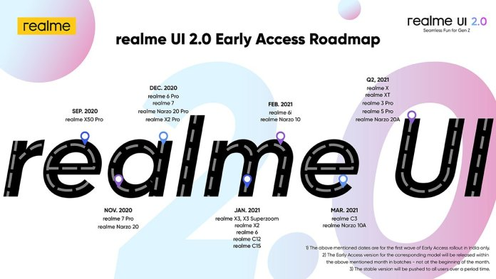 Realmeui 2. 0 update roadmap for india released