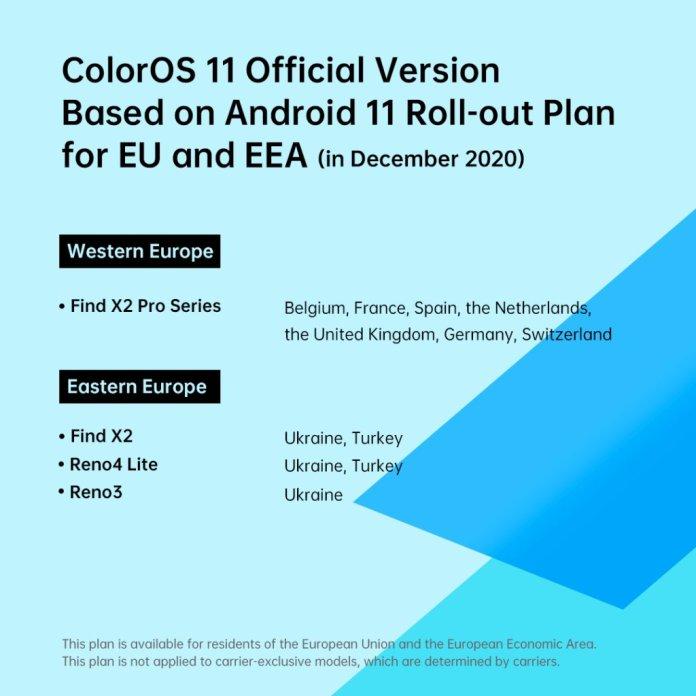 Coloros 11 Update Roadmap Release In Europe