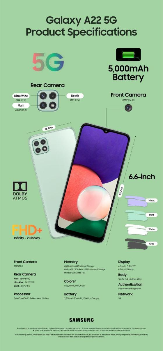 Samsung Galaxy A22 5G specs