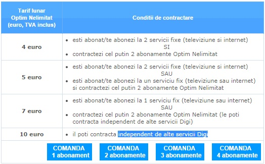 untitled Telekom Romania Sau DigiMobil De La RDS