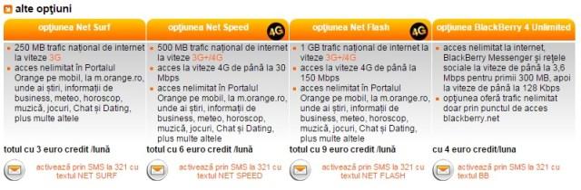 2vbdtgjk6etygfrd Care Este Cel Mai Ieftin Internet Pe Cartela ?