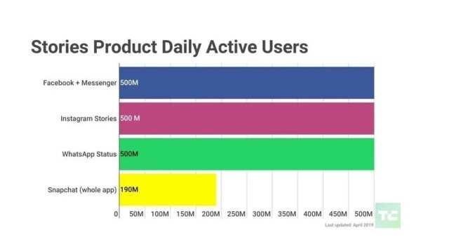 Historias usuarios