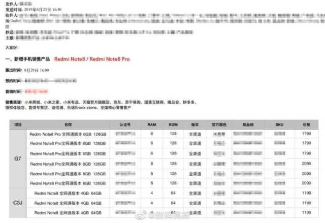 Precios filtrados de los Redmi Note 8 y Redmi Note 8 Pro