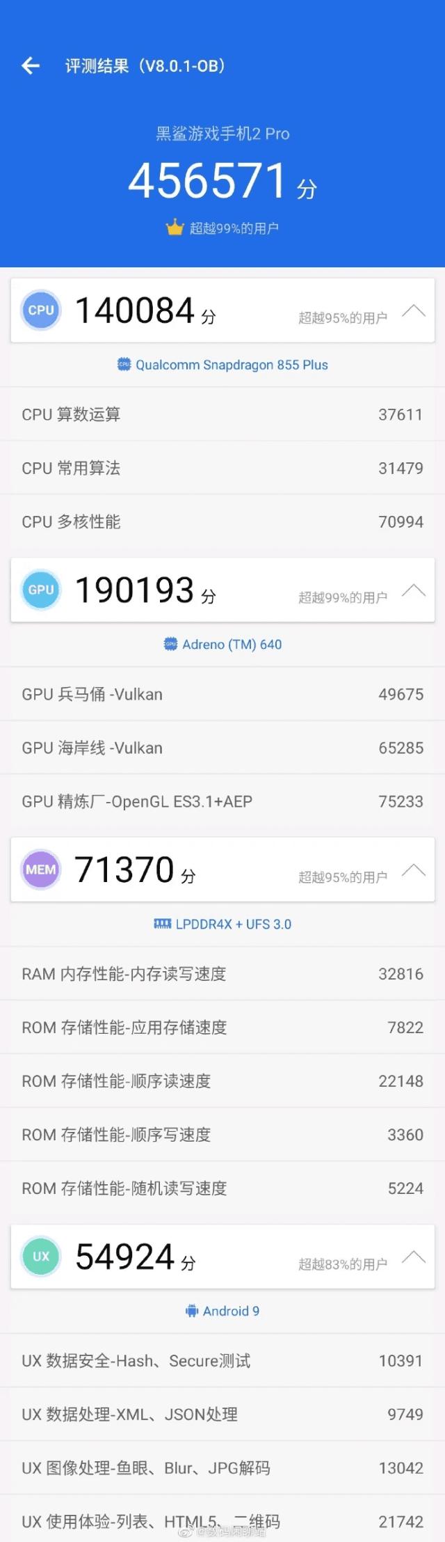 Xiaomi Black Shark en AnTuTu