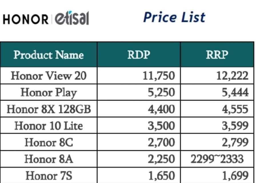 أسعار الهواتف الذكية في السوق المصري