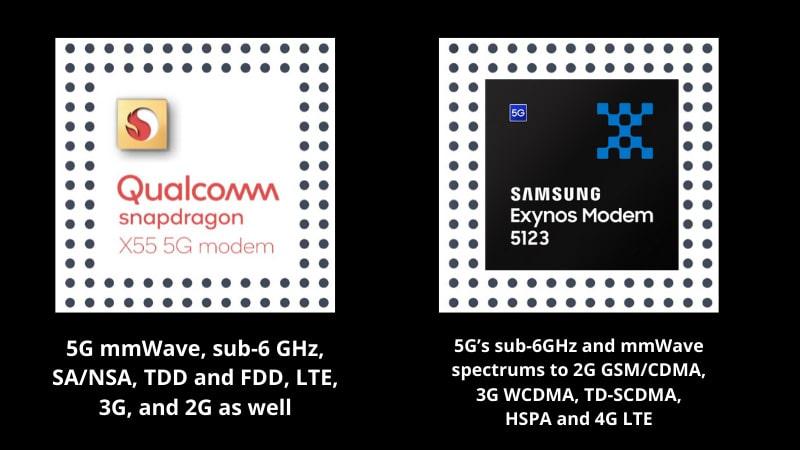 Snapdragon 865 و Exynos 990