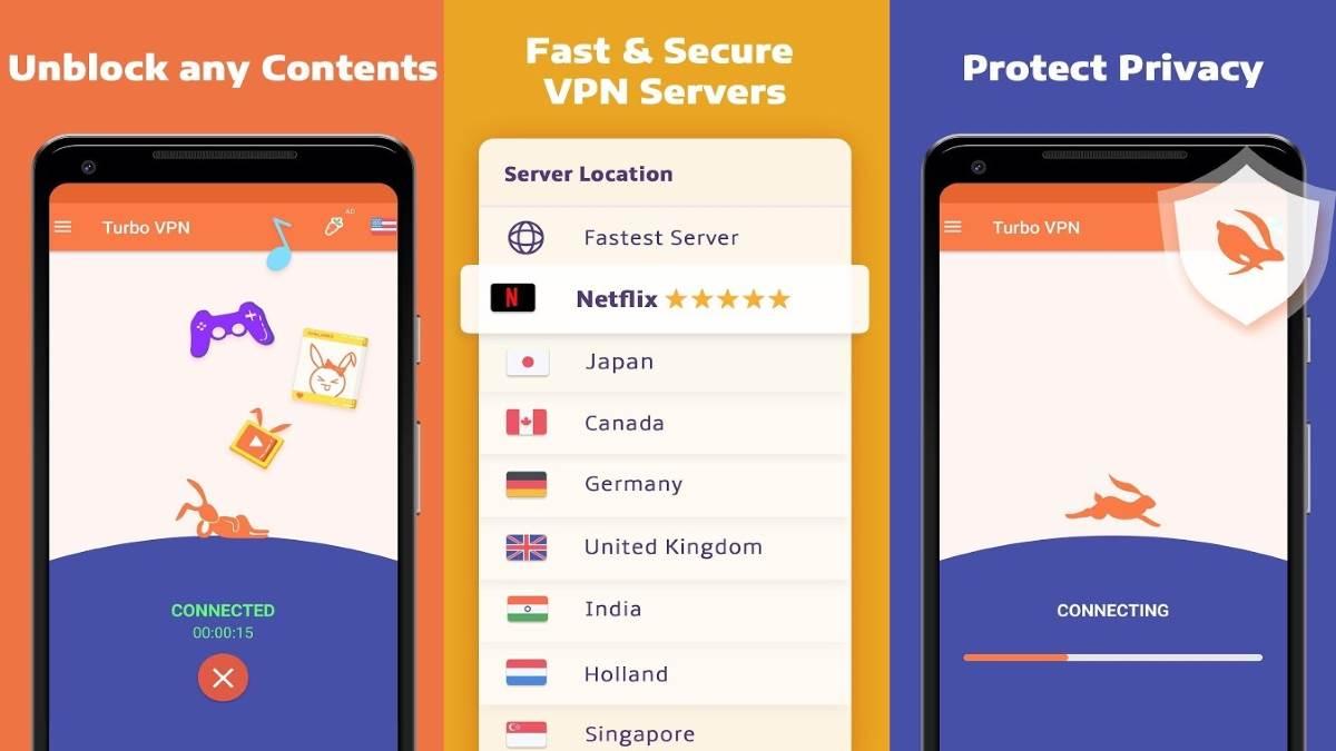 Turbo VPN MOD VIP para Android