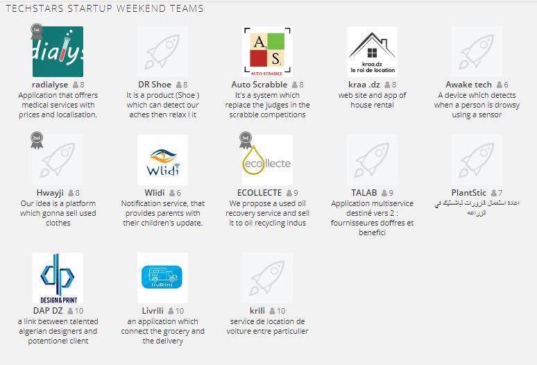 """متابعة تغطية مسابقة Startup Weekend Cirta """"الخلاصة"""""""