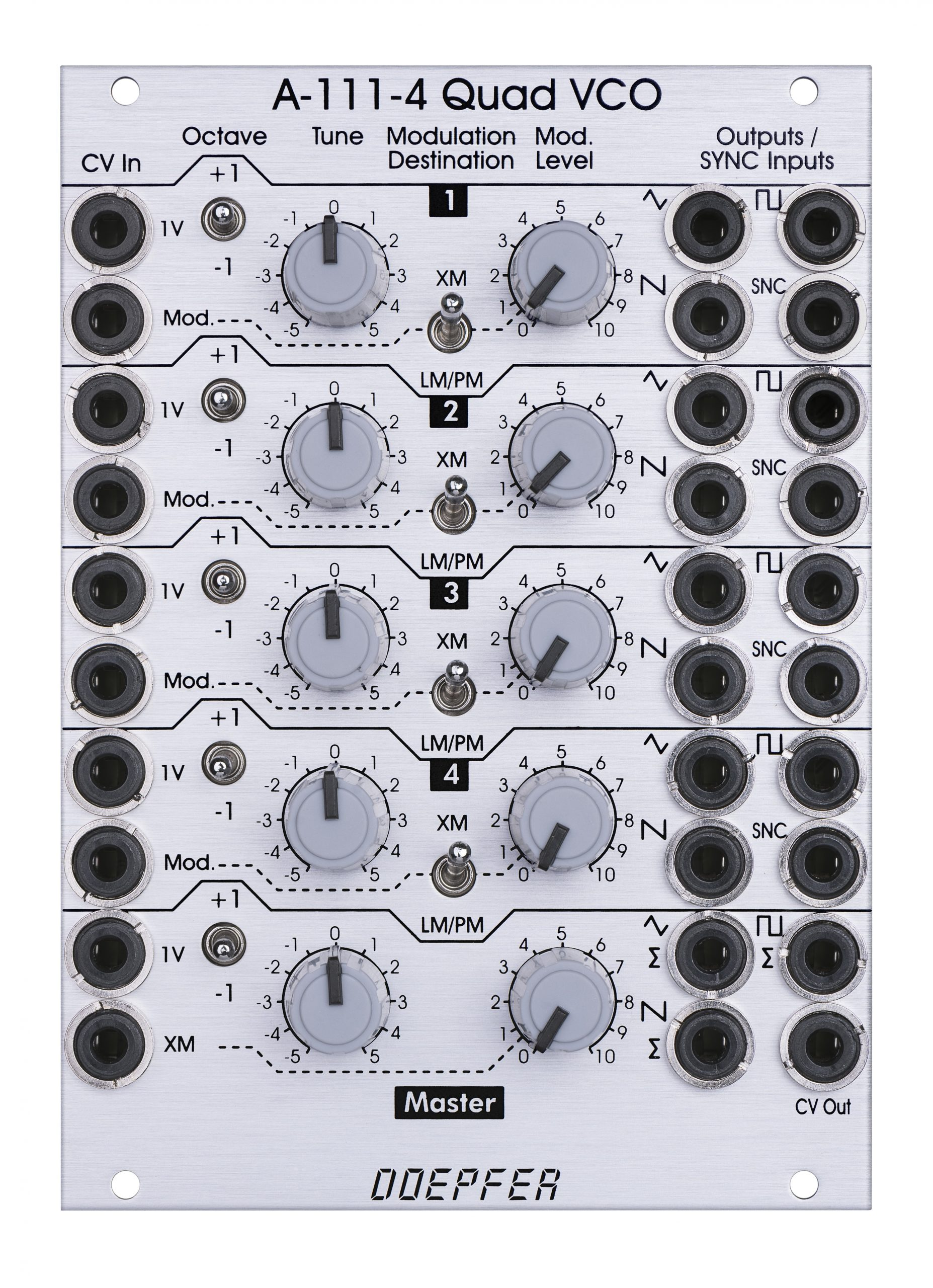 Doepfer dives deeper into industry-standard Eurorack small-format modular system with quirky quintet of polyphonic modules