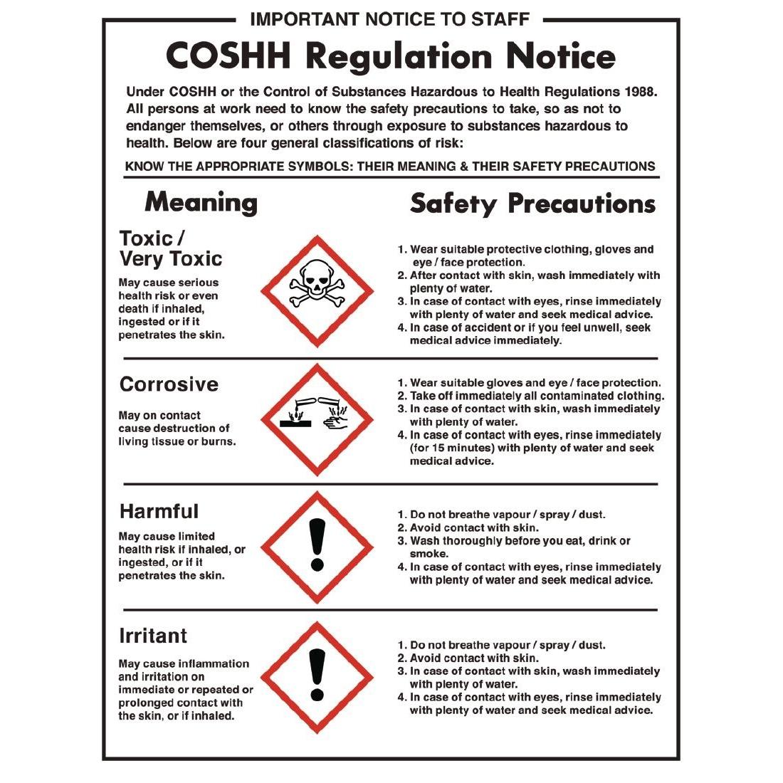 Coshh Regulations Sign