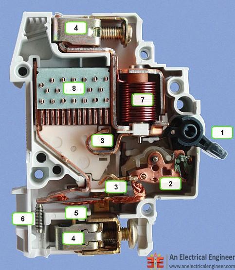 Construction of Miniature Circuit Breaker