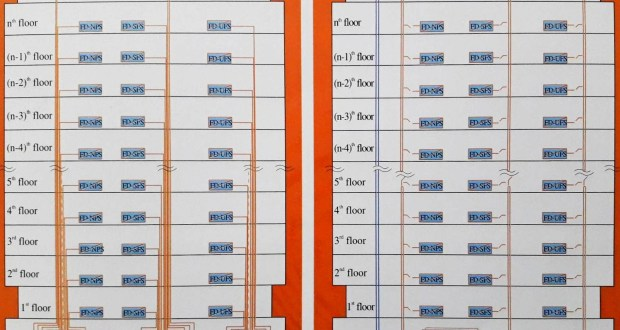 Busbar Trunking System is Preferred Over Cabling