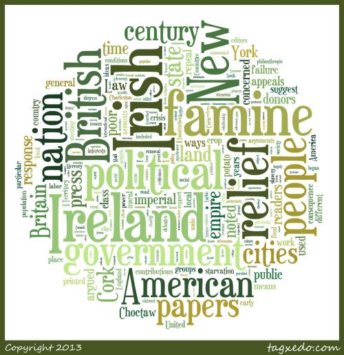 Dissertation wordcloud