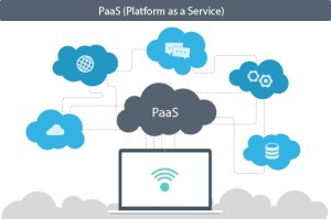 Benefits of PaaS