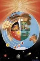 El año de Brahma