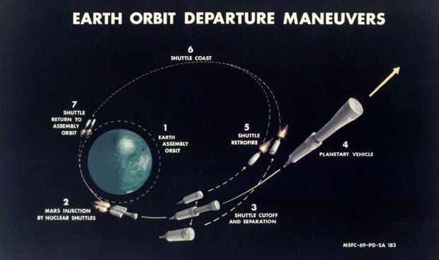 Plan de cuatro etapas
