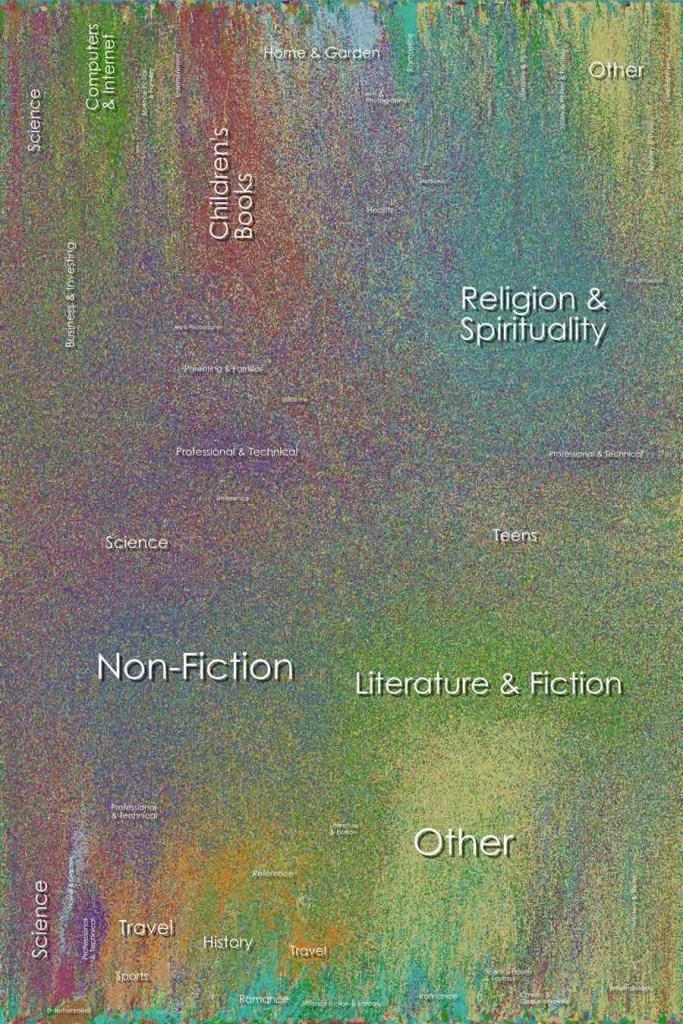 Imagen de información visual.