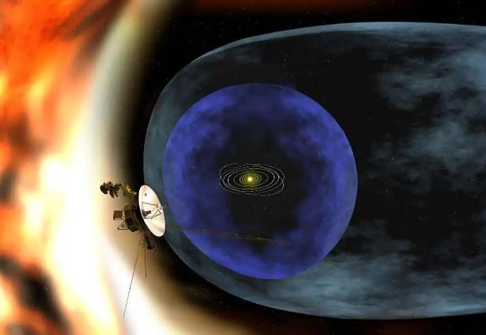 Gráfico de la sonda voyager.