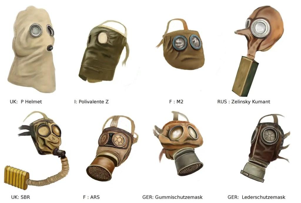 Esquema con los distintos tipos de máscaras de gas