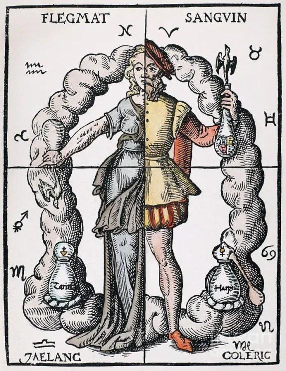 Gráfica antigua sobre la Teoría de los cuatro humores.