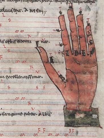 Iluminismo de una mano guidoniana.