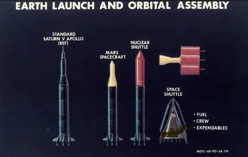 Parte el plan de Wernher von Braun en la cual se muestran los cohetes necesarios.