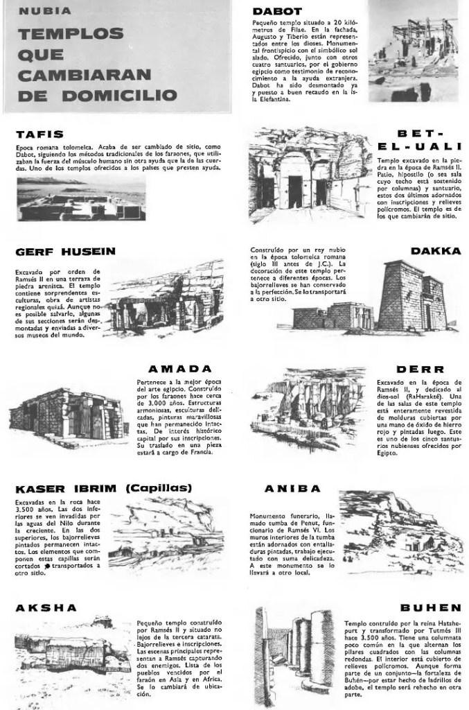 Descripción de los templos egipcios.