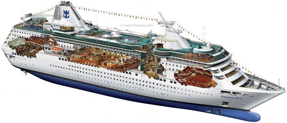 Visualización de un crucero.