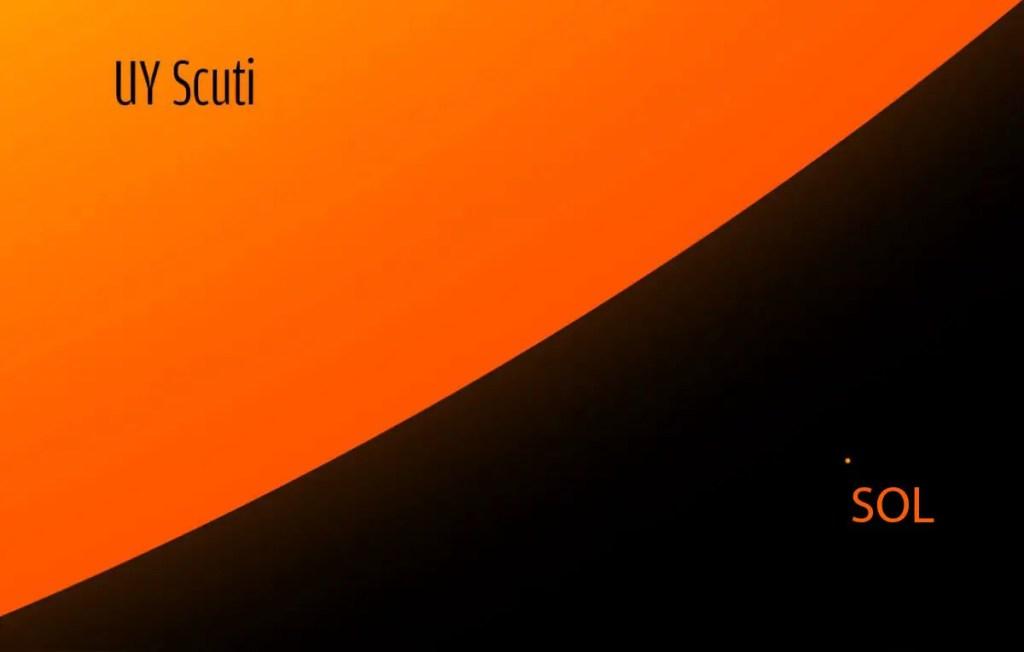 Esquema comparativo de la estrella UY Scuti y el Sol.