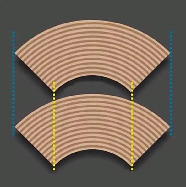 Comparación entre dos superficies curvas.