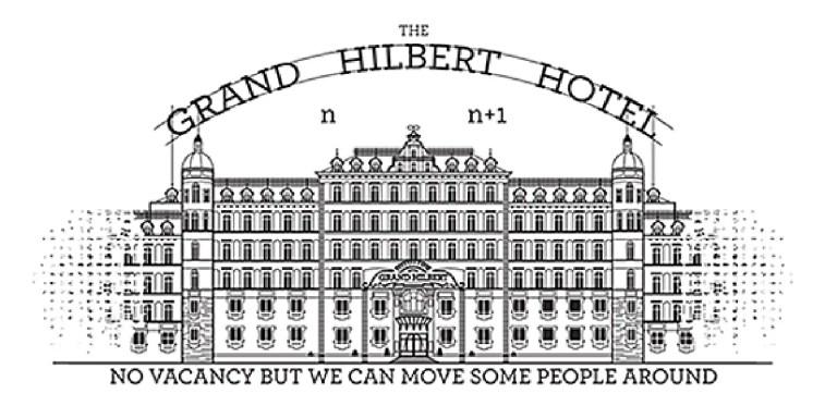 La paradoja del hotel infinito de Hilbert y la prueba de la prisión