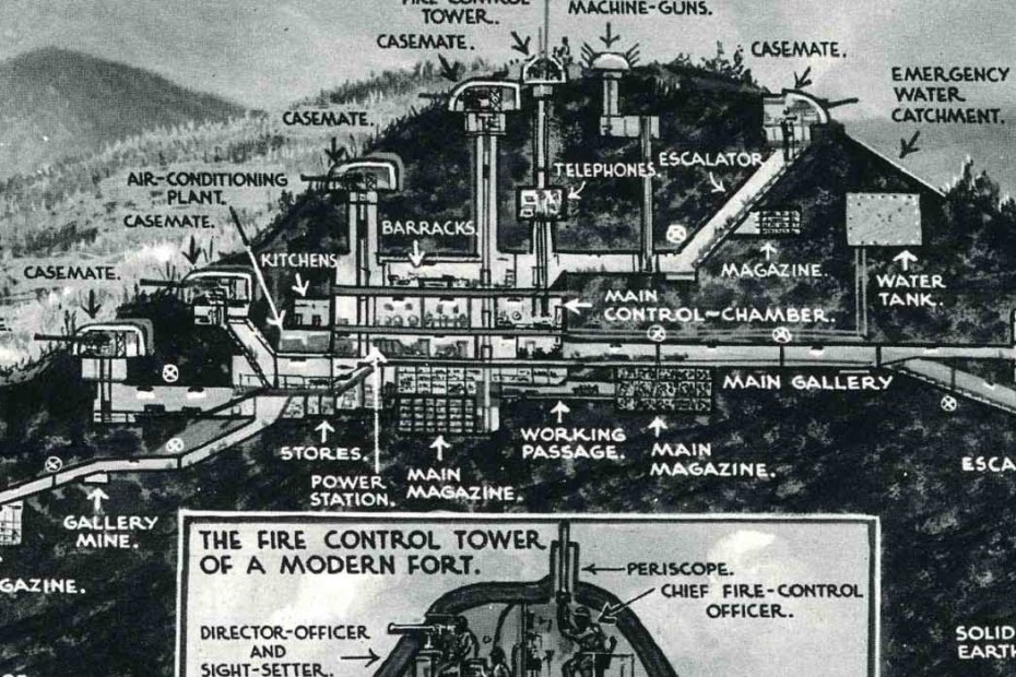 Diagrama de una fragmento de la Linea de Maginot.