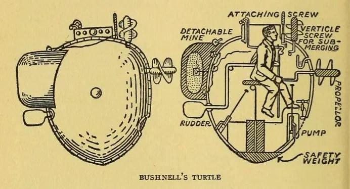 Turtle, el primer submarino utilizado en combate.