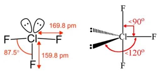 Composición química de la Sustancia-N.