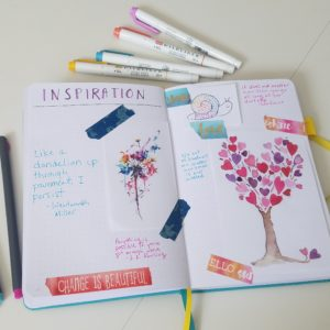 Bullet Journal for writers: my inspiration page